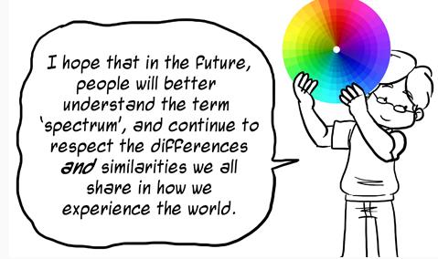 Mi auguro che in futuro, la gente capisca meglio il termine spettro, e conotinui a rispettare le differenze e le somiglianze che tutti abbiamo in comune su come facciamo esperienza del mondo